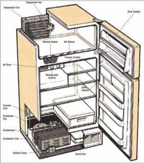 холодильника