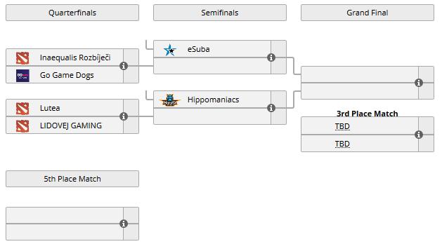 Hippomaniacs obsadili první místo ve skupinové fázi Sazka eLeague. Co se bude dít dál?