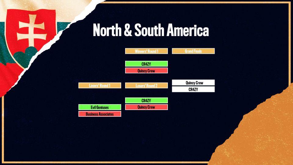 Team Secret ovládli finále 3:0. O šampiónech se rozhodovalo i v dalších dvou regionech