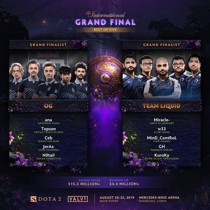 OG vyhráli The International 2019