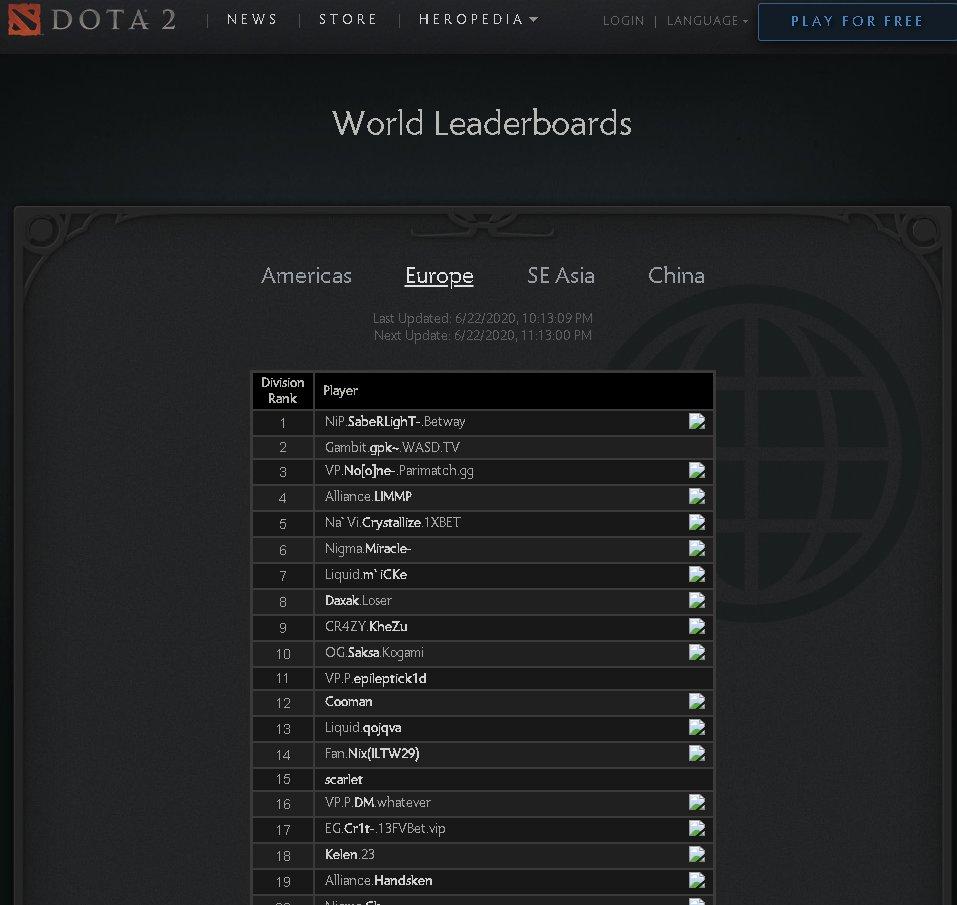 SabeRLight je nejlepším hráčem DotA 2 v Evropě. Překonal již hranici 10,6k MMR