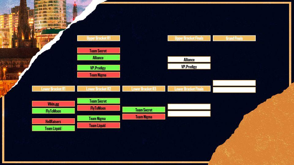 Analýza semifinále LB – Team Secret vs Team Nigma