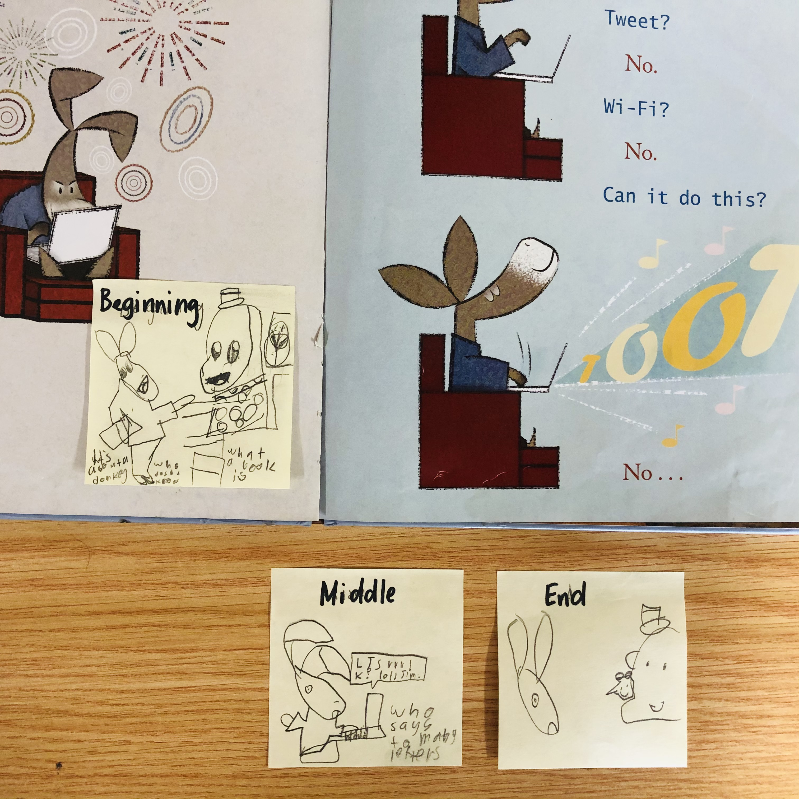 Students practicing skills in retelling, using a picture books, post-it notes and reflecting on the beginning, the middle and the end of the story.
