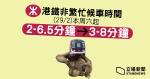 【武漢肺炎】二月首兩周客量跌五成 港鐵周六起減非繁忙時段班次