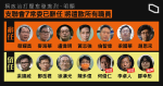Seven Standing Committee members, including the stake, Cai Yaochang, resigned at the end of July to dismiss all staff