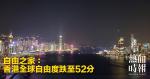 フリーダムハウス:香港のグローバルな自由度は52ポイントに低下しました
