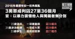 Émeutes de Mong Kok: 3 hommes condamnés à 27 à 36 mois de prison: les violences pour dissuader les autres et les dictateurs ne sont pas différentes