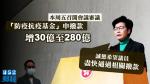 【武漢肺炎】「防疫抗疫基金」申撥款增30億至280億 林鄭冀議會盡快通過