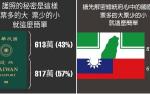 李俊俋「護照的秘密」貼文挨批分化國家 馬文君 : 他月薪也該只拿57%