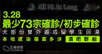 【武漢肺炎】新增 42 確診 31 宗陽性 大部分曾外遊或學生回港 本地個案多涉酒吧群組
