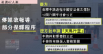 【一次47件】メディアは、保釈手続きの一部について報道するが、弁護側は、社会正義に関する検察が「天馬行空」の申請を承認したと非難した。