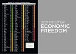 【曾連續25年排首位】香港遭DQ全球自由經濟體 傳統基金會不再獨立評級