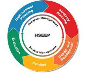 HSEEP Chart