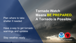 Tornado Watch means be prepared a tornado is possible