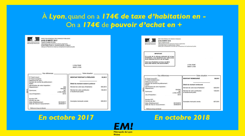 Baisse de la taxe d'habitation : 529€ d'économies en 2020 dans le Rhône