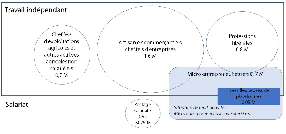 rsi-infographie