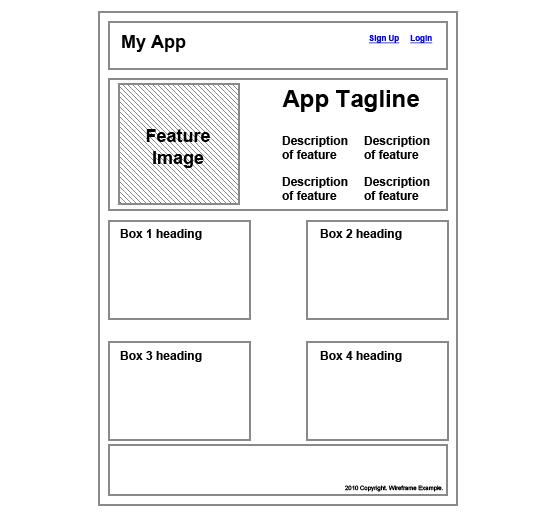 Exemplo de um wireframe para uma página web