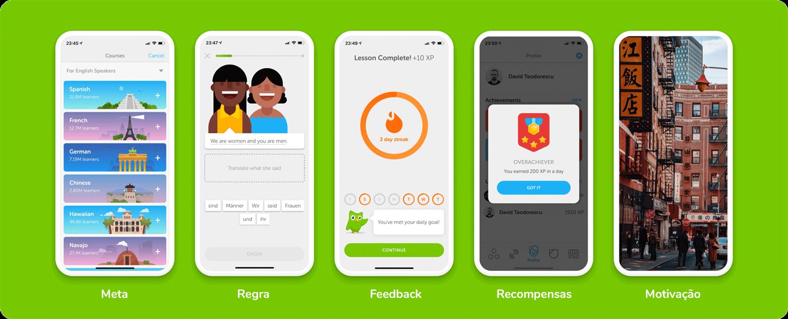 Introdução à gamificação: exemplos de gamificação do mundo real: Duolingo
