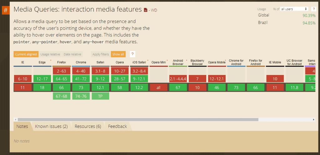 Como detectar touch com CSS puro: suporte dos principais navegadores a Interaction Media Features na data de publicação deste artigo.