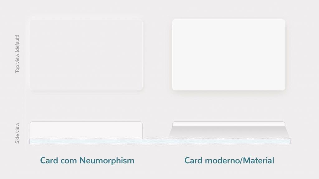 Neumorphism: comparação com Material design.