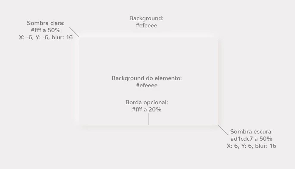 Neumorphism: receita para fazer um elemento neumorfo.