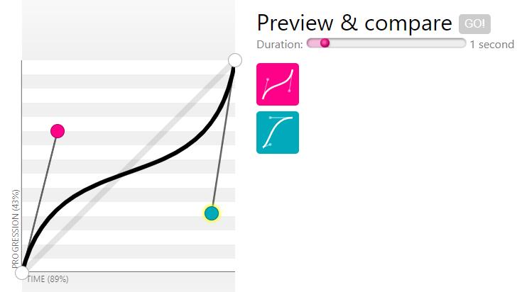 Introdução a Animações CSS: ferramenta visual para encontrar valores de easing.