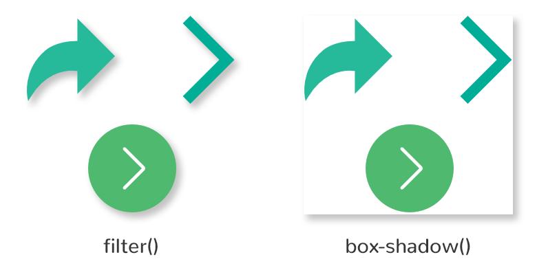 Filtros CSS: demonstração da aplicação do filtro drop-shadow em comparação com a propriedade drop-shadow.