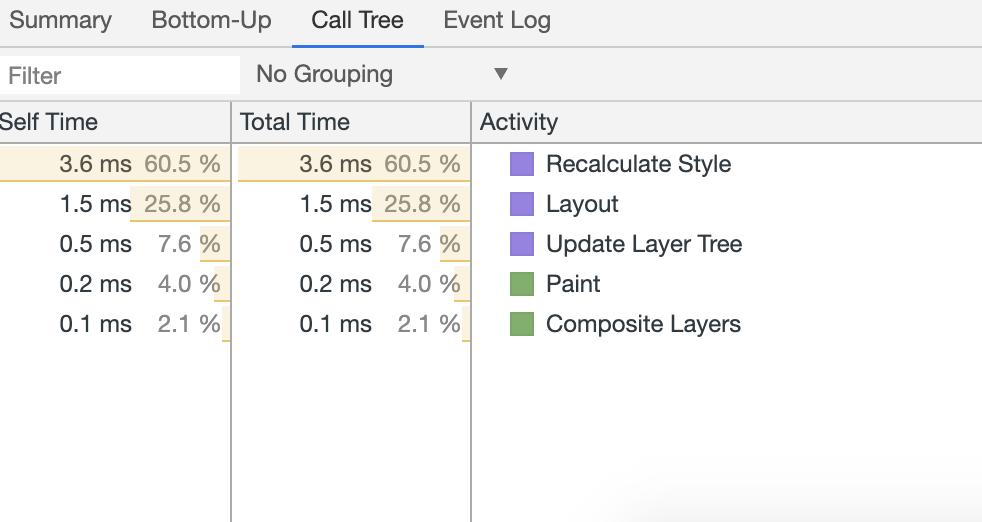 Animações CSS vs Animações JavaScript: início da UI em visão de árvore das DevTools.