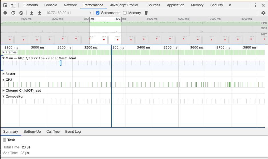 Animações CSS vs Animações JavaScript: gráfico de análise de performance na abordagem Transform
