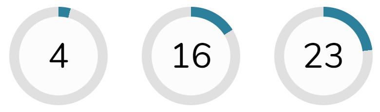 Barra de progresso circular com CSS puro: exemplos do resultado final.