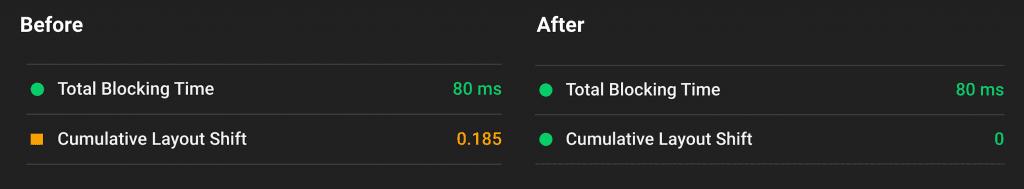 Como melhorar Cumulative Layout Shift (CLS): impacto no Lighthouse 6.0 no CLS ao definir espaçospreviamente para ads embedados.