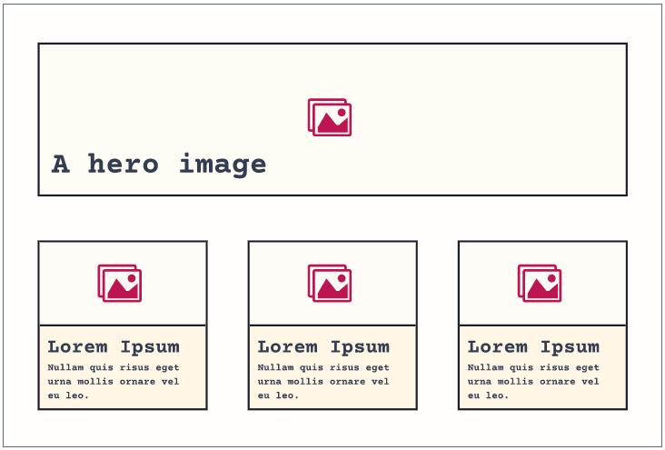 CUBE CSS: camada Composição: exemplo de layout clássico.