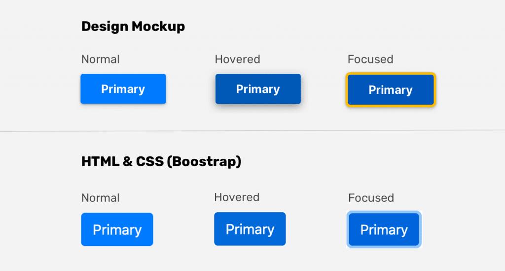 Pixel Perfection: comparação de um planejamento visual de botões e sua implementação usando Bootstrap.