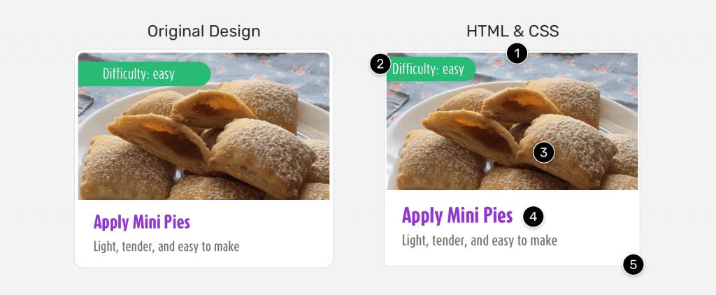 Comparação de implementação de componente card com seu planejamento visual.