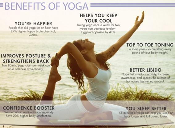 89 Benefits of Yoga For Men –  Women – Kids – Mental Health