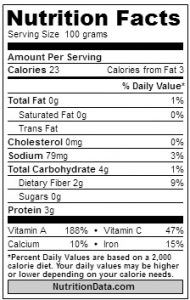 spinach nutrition