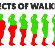 Health Benefits of Walking 6 km A Day, This is What Will Happen to Your Body