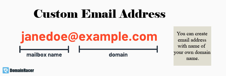 what to do after domain registration