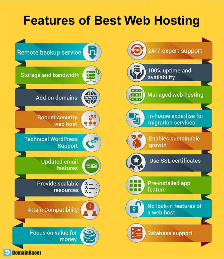 features of best web hosting