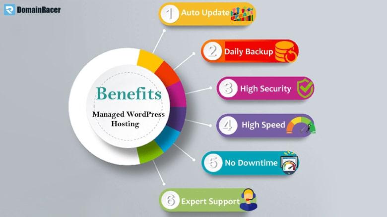 benefits of managed wordpree hosting
