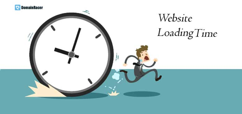 best looking websites load time