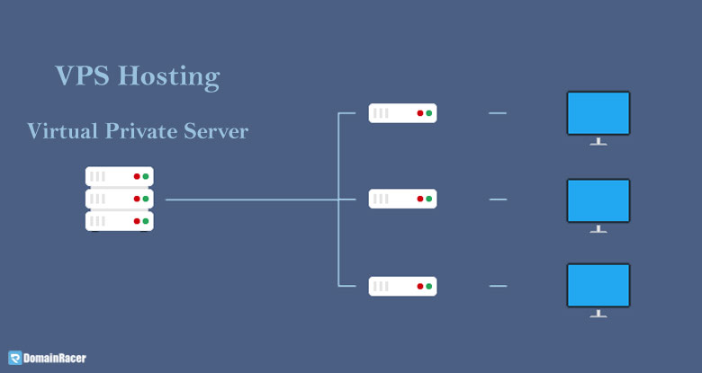 difference between web hosting