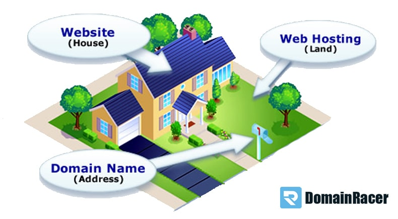 domain and website registration