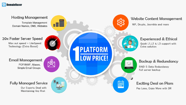 Does Web Hosting importance for SEO