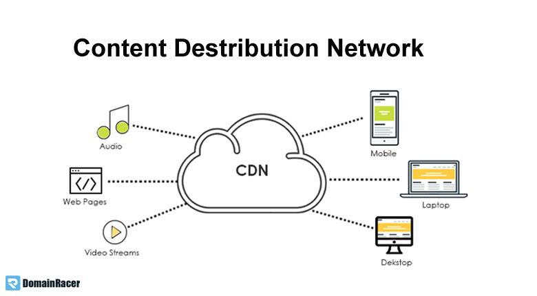 use cdn improve website load time
