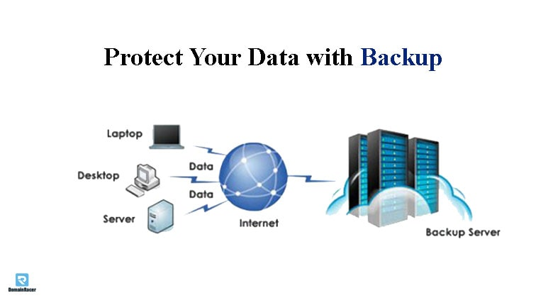 """transfer file with secured web hosting """