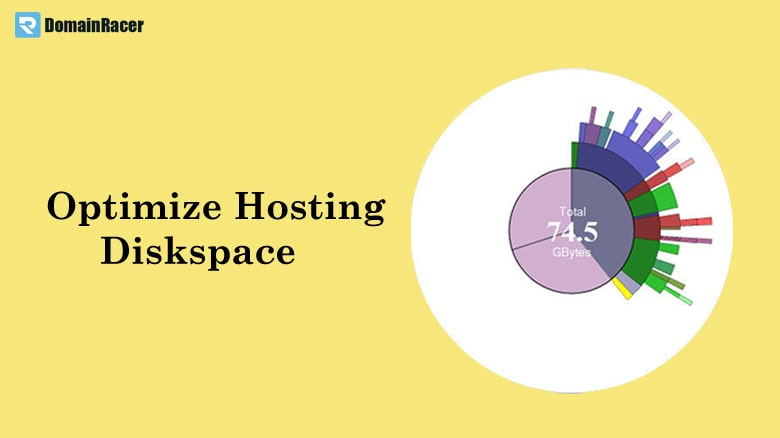 what is disk space in web hosting