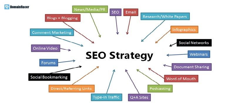 website seo checker strategies