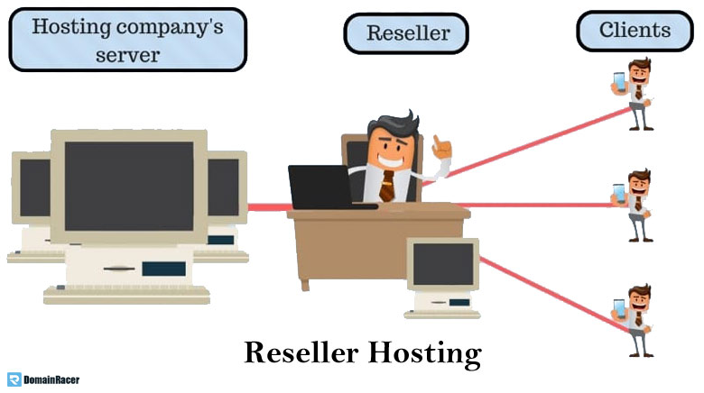 dedicated web hosting services
