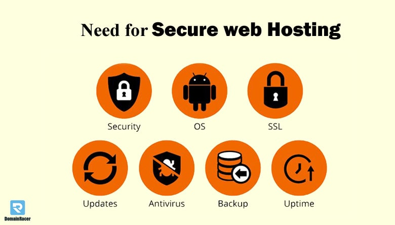 need for secured web hosting